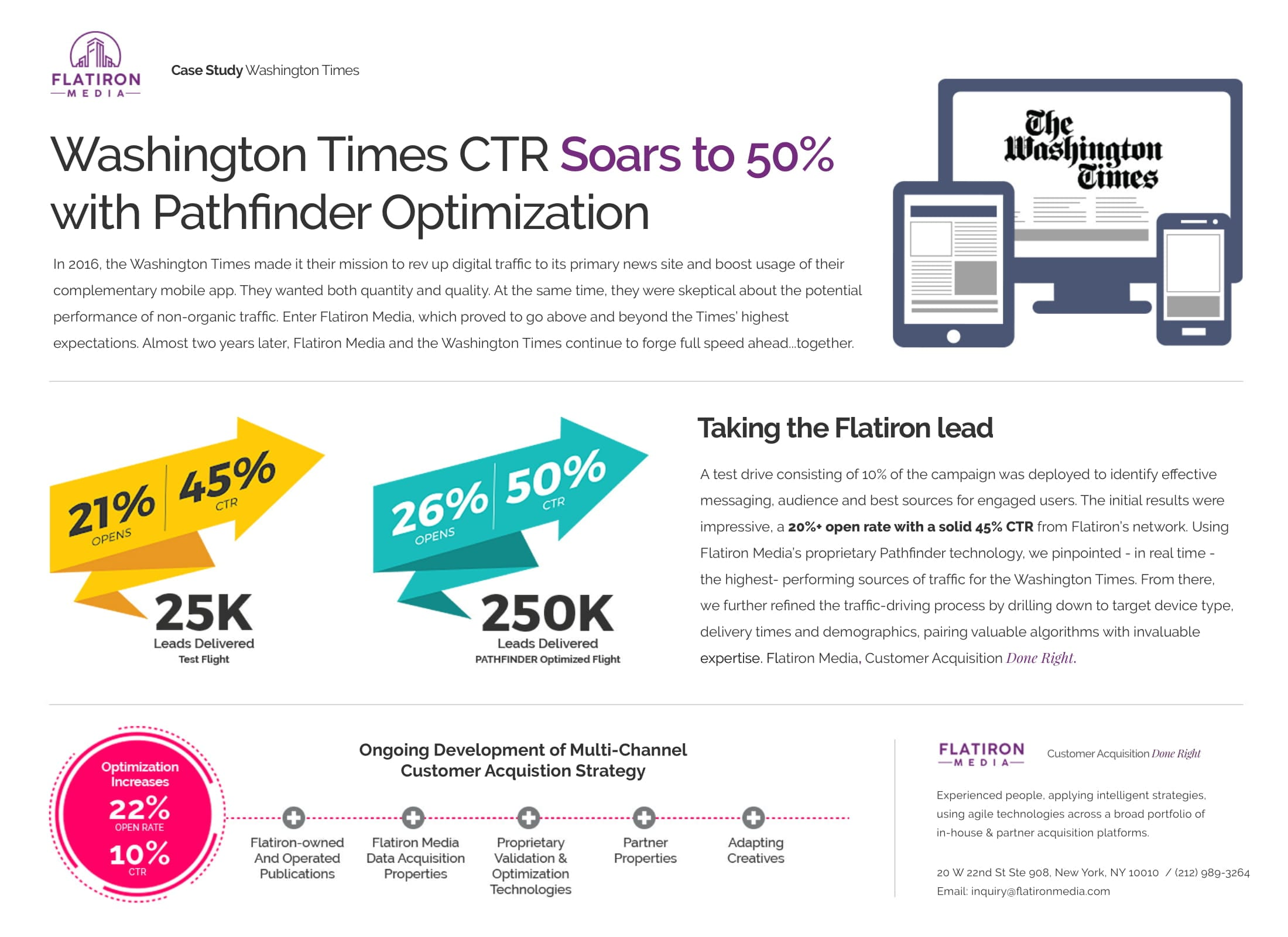 Washington Times Case Study Optimization Advertise